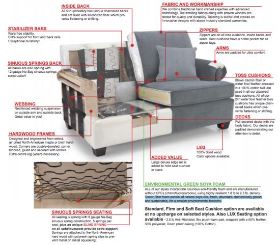 Decor-Rest furniture for interior designers