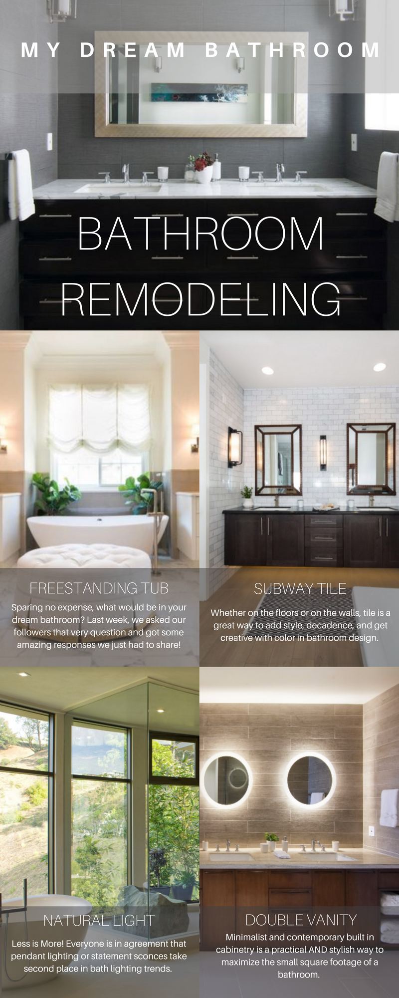Sparing no expense, what would be in your dream bathroom? Last week, we asked our followers that very question and got some amazing responses we just had to share! Read on for the top amenities our followers want in their dream bathroom makeover