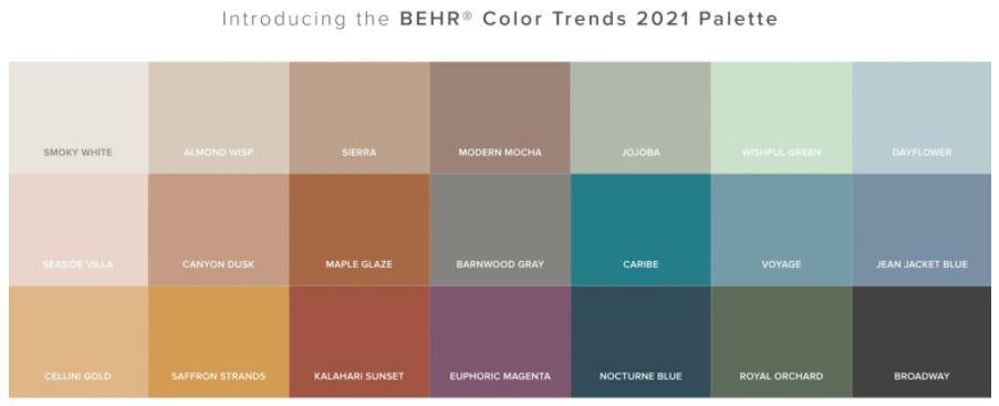 Behr Color Trends 2021
