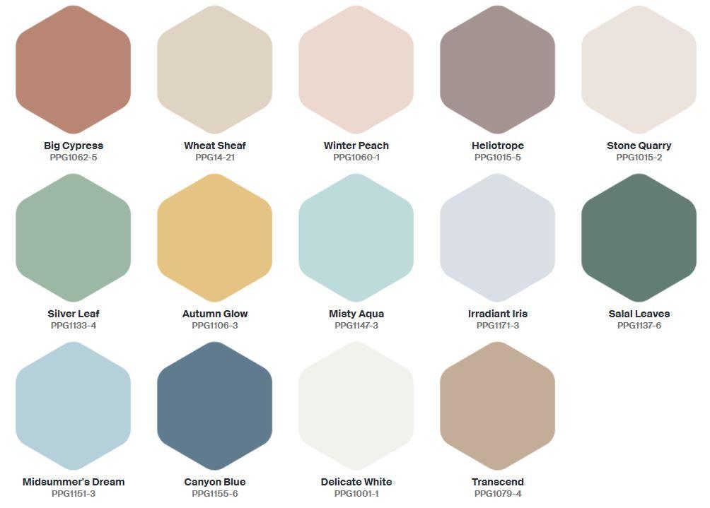 PPG Color Forecast 2021